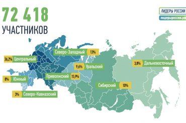 Рейтинг активности регионов на Конкурсе «Лидеры России»