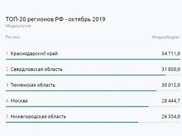 Краснодарский край вышел на первое место по стране по освещению нацпроектов